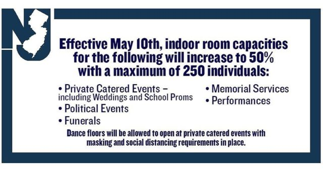 UPDATE FOR NJ - EFFECTIVE MAY 10TH: With COVID-19 numbers improving throughout the state, indoor room capacities for private catered events including WEDDINGS and PROMS will increase to 50% with a MAX of 250 people.  +DANCE FLOORS will be ALLOWED with masking and social distancing.